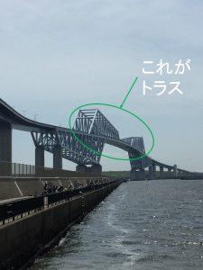 gatebridge